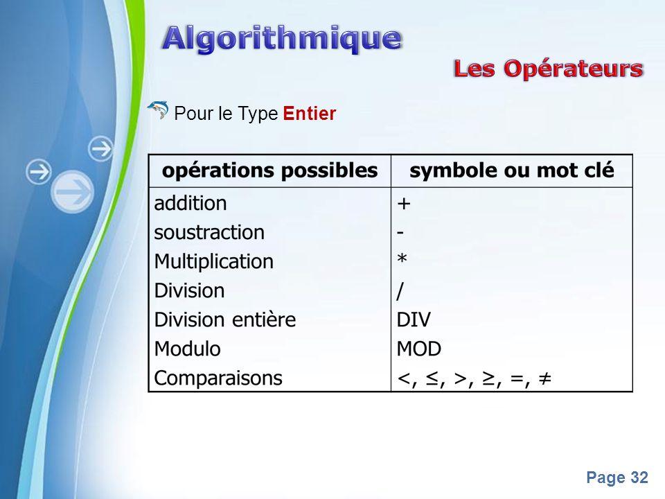 Algorithmique Les Opérateurs Pour le Type Entier