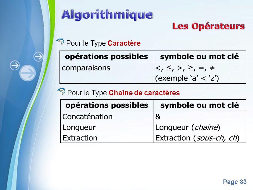 Algorithmique Les Opérateurs Pour le Type Caractère
