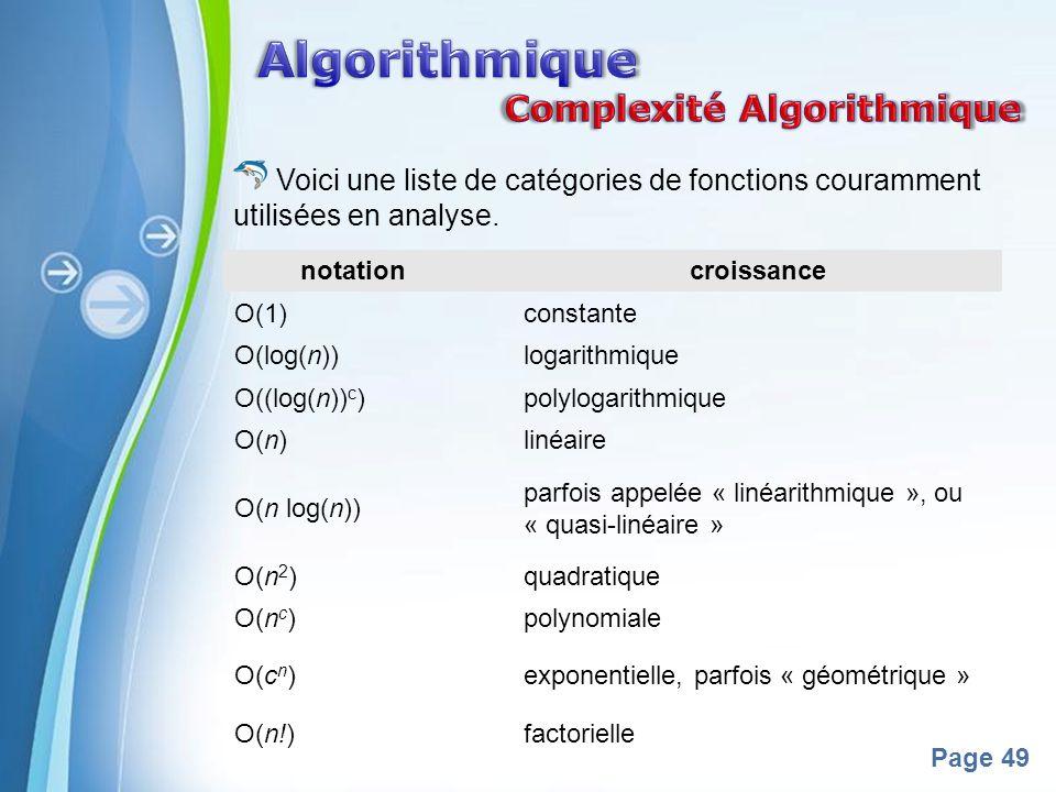 Algorithmique Complexité Algorithmique