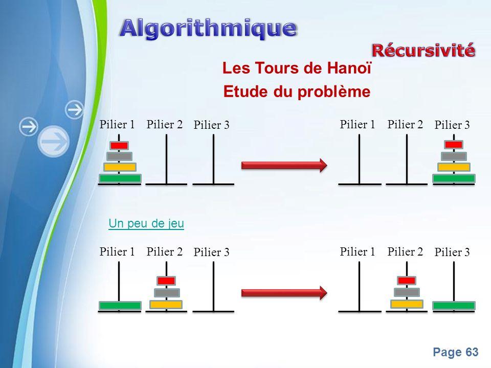 Algorithmique Récursivité Les Tours de Hanoï Etude du problème