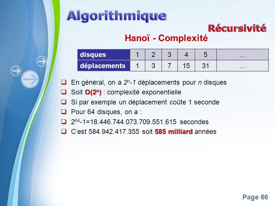 Algorithmique Récursivité Hanoï - Complexité