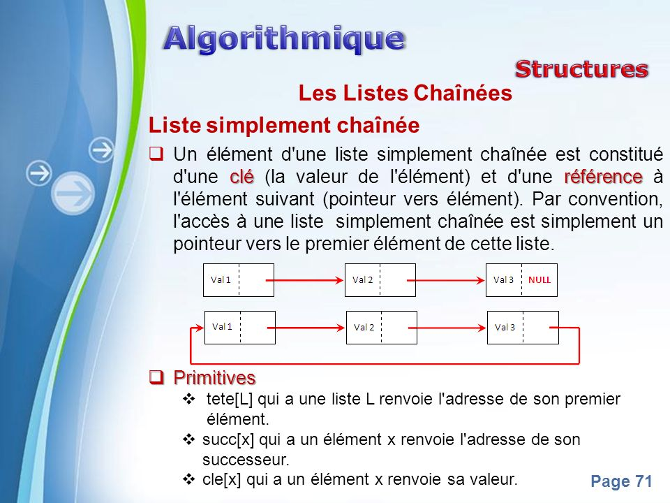 Algorithmique Structures Les Listes Chaînées Liste simplement chaînée