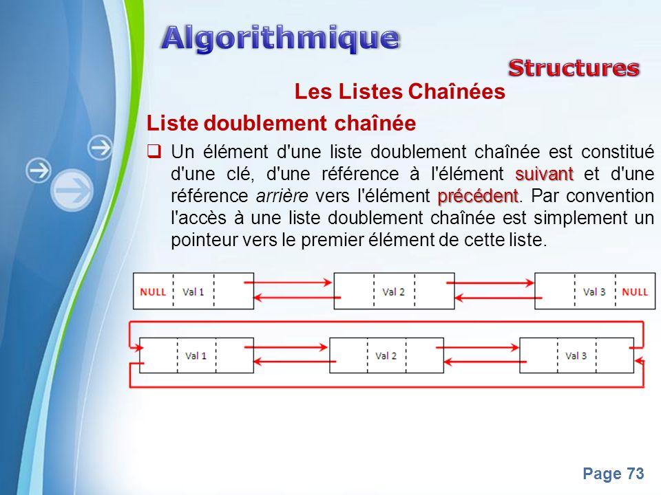 Algorithmique Structures Les Listes Chaînées Liste doublement chaînée