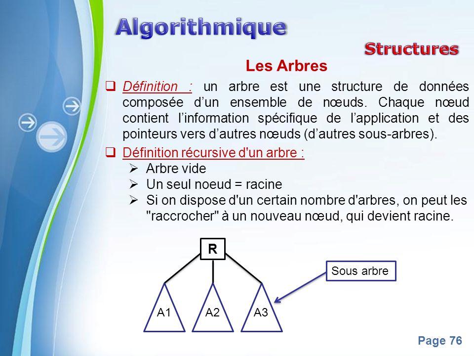 Algorithmique Structures Les Arbres