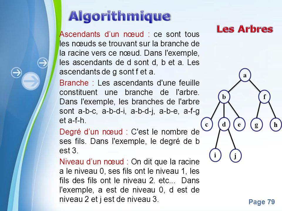 Algorithmique Les Arbres