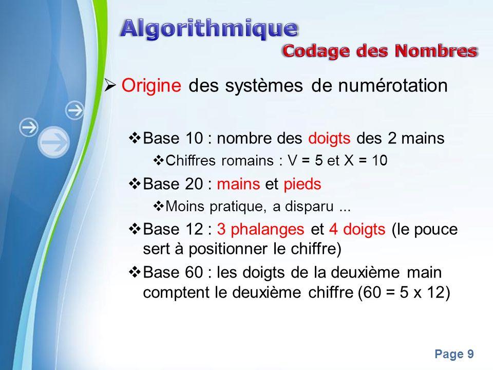Algorithmique Origine des systèmes de numérotation Codage des Nombres
