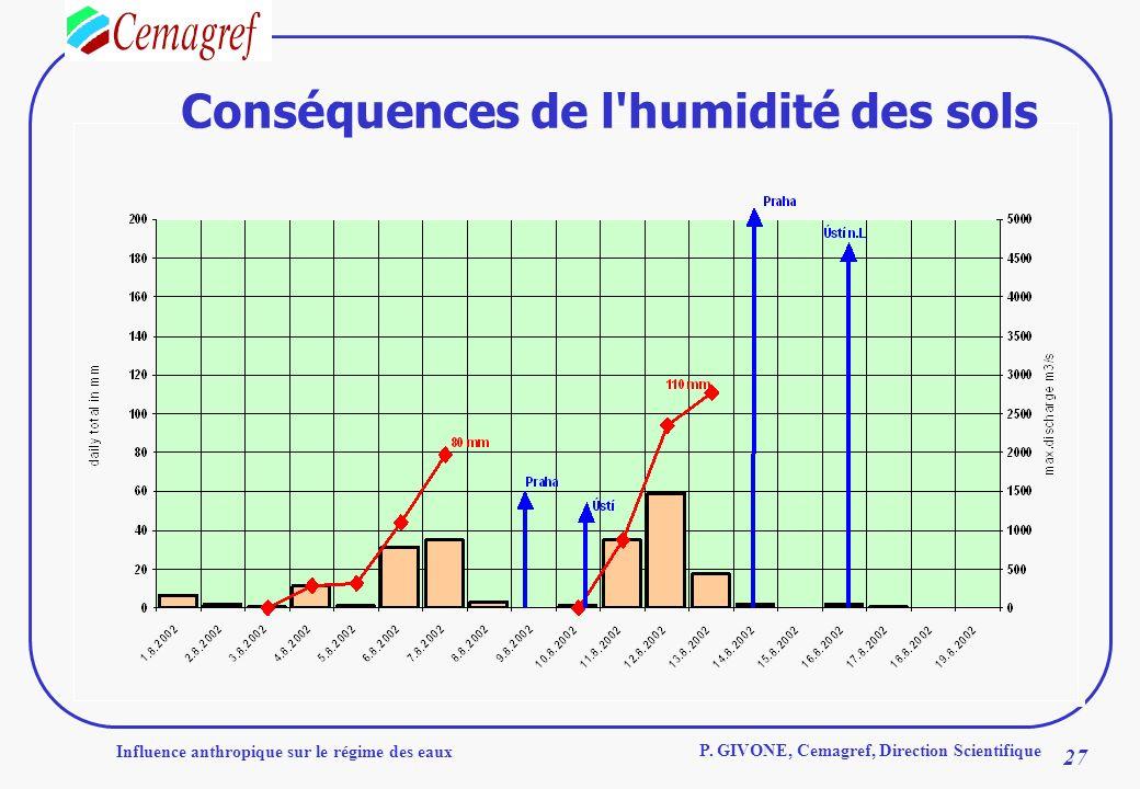 Conséquences de l humidité des sols