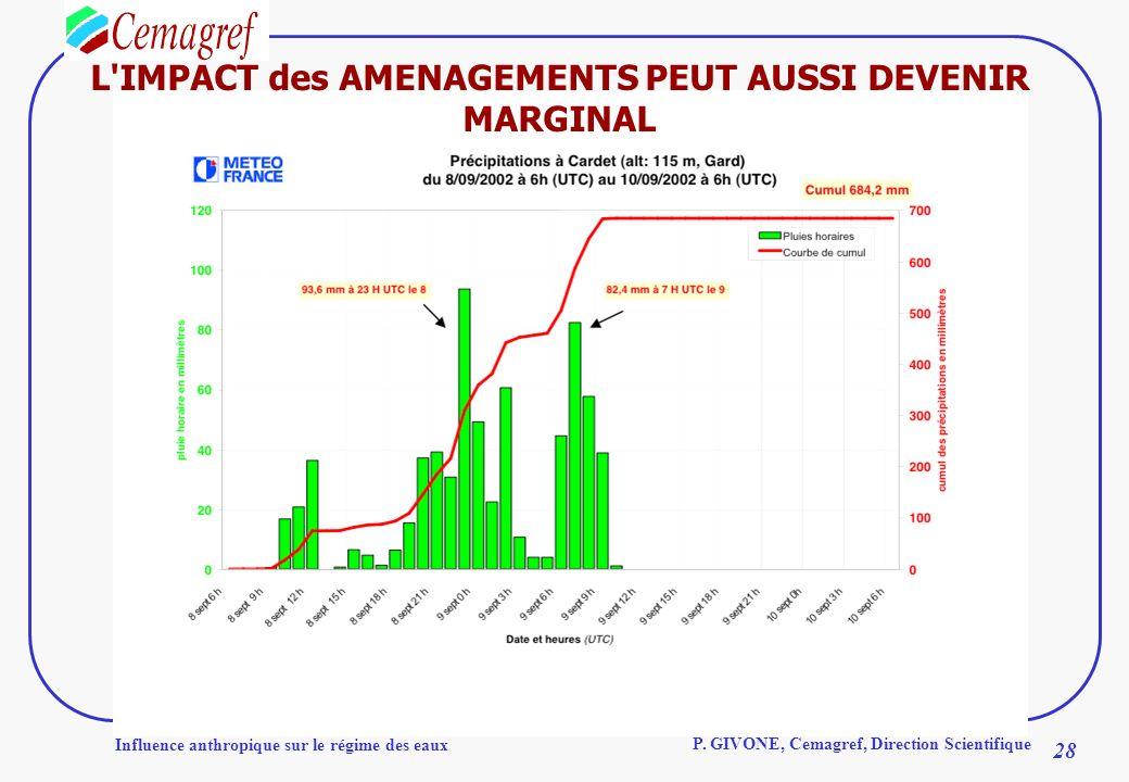 L IMPACT des AMENAGEMENTS PEUT AUSSI DEVENIR MARGINAL