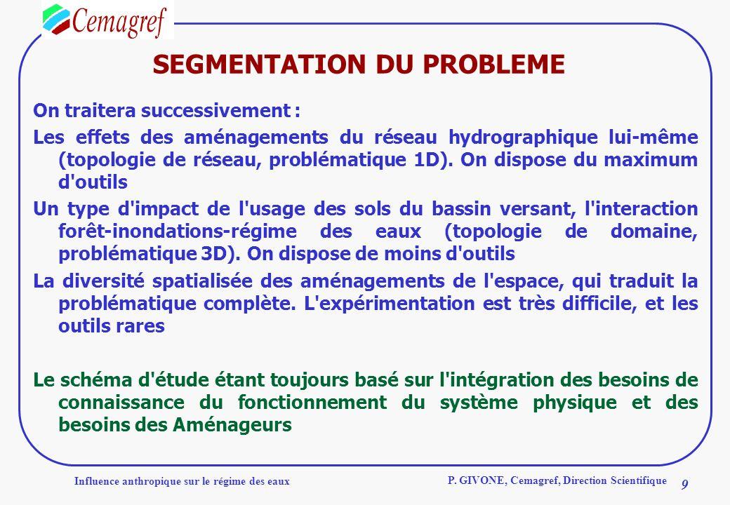 SEGMENTATION DU PROBLEME