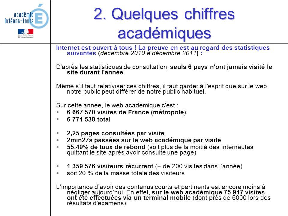 2. Quelques chiffres académiques