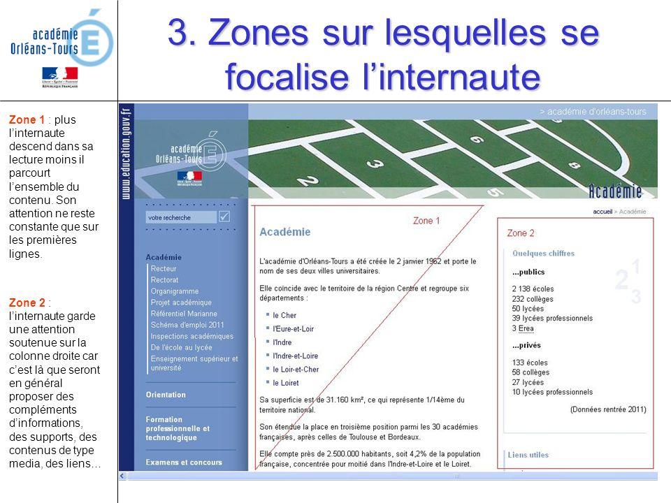 3. Zones sur lesquelles se focalise l'internaute