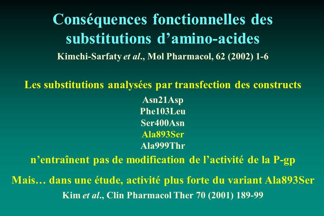 Conséquences fonctionnelles des substitutions d'amino-acides