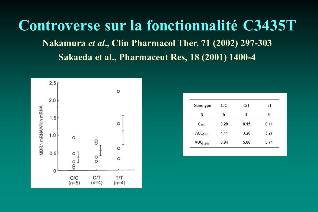 Controverse sur la fonctionnalité C3435T