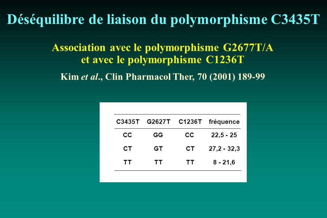 Déséquilibre de liaison du polymorphisme C3435T