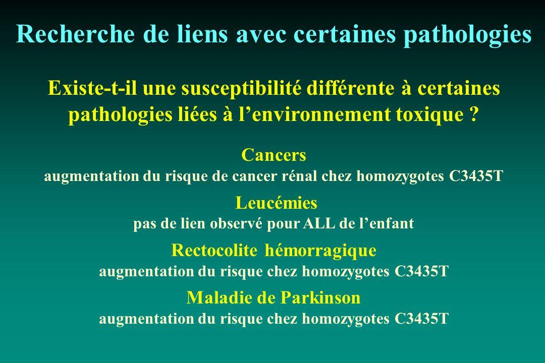 Recherche de liens avec certaines pathologies