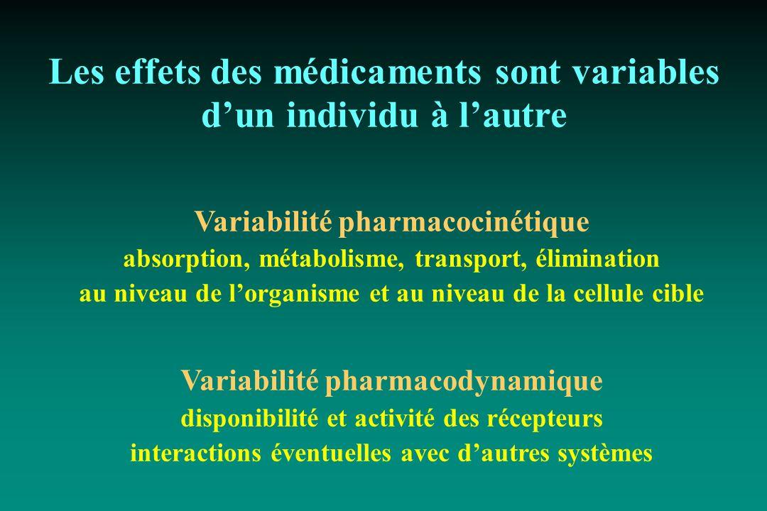 Les effets des médicaments sont variables d'un individu à l'autre
