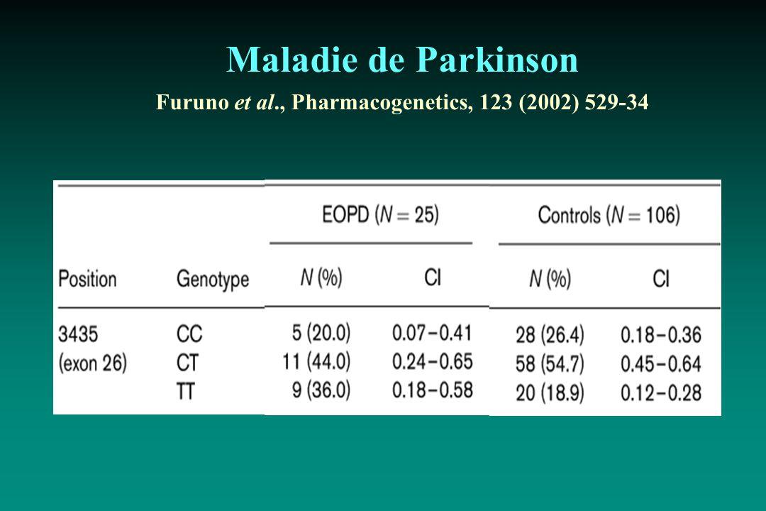 Furuno et al., Pharmacogenetics, 123 (2002) 529-34