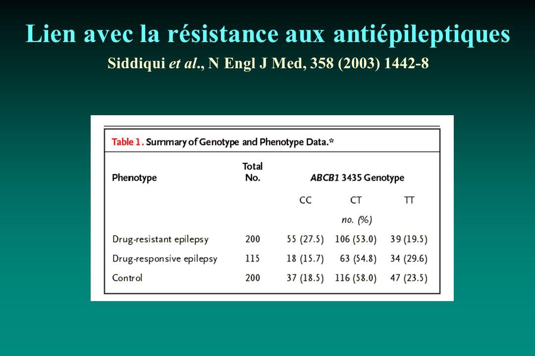 Lien avec la résistance aux antiépileptiques