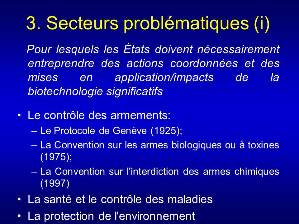 3. Secteurs problématiques (i)