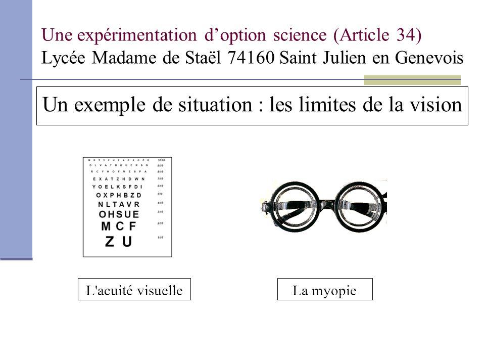 Un exemple de situation : les limites de la vision