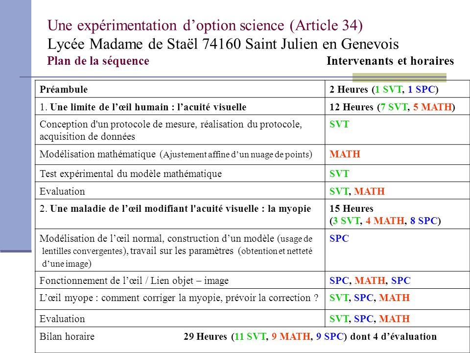 Une expérimentation d'option science (Article 34) Lycée Madame de Staël 74160 Saint Julien en Genevois Plan de la séquence Intervenants et horaires