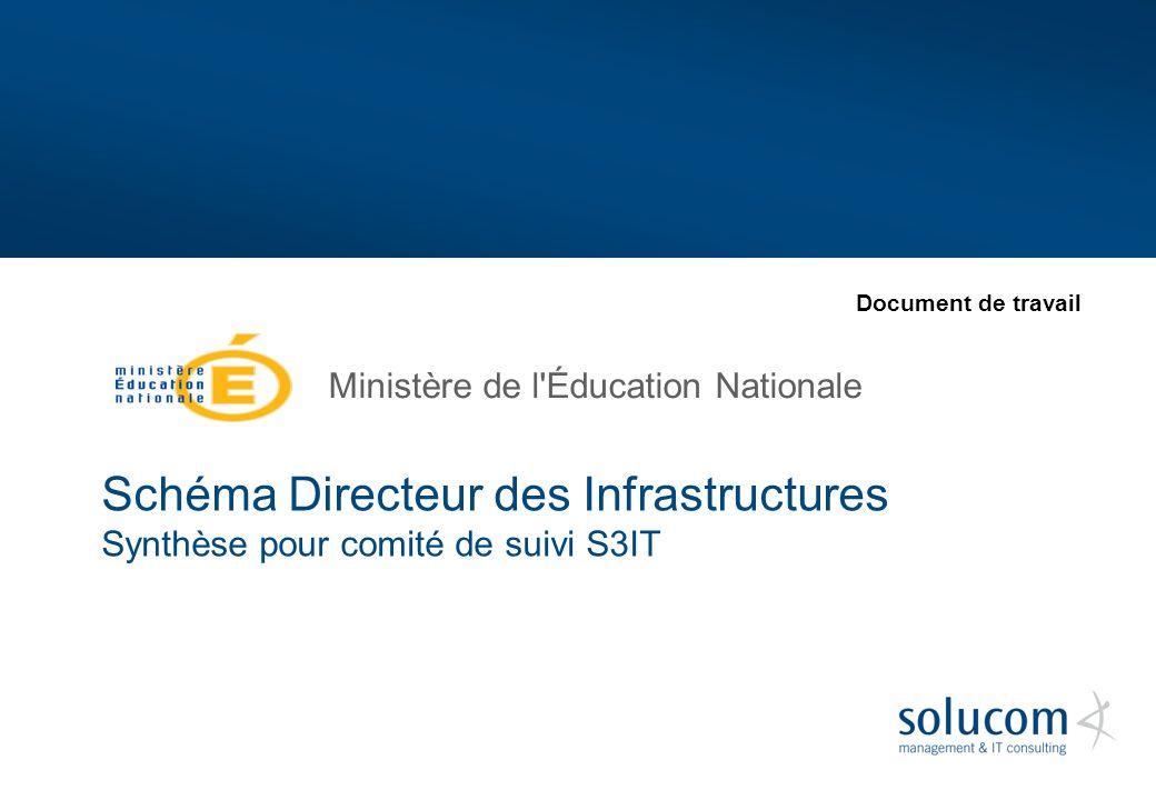 Ministère de l Éducation Nationale