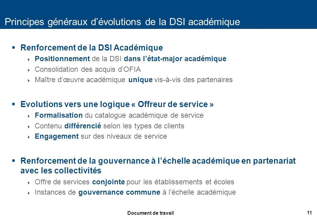 Principes généraux d'évolutions de la DSI académique