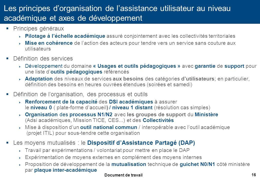 Les principes d'organisation de l'assistance utilisateur au niveau académique et axes de développement