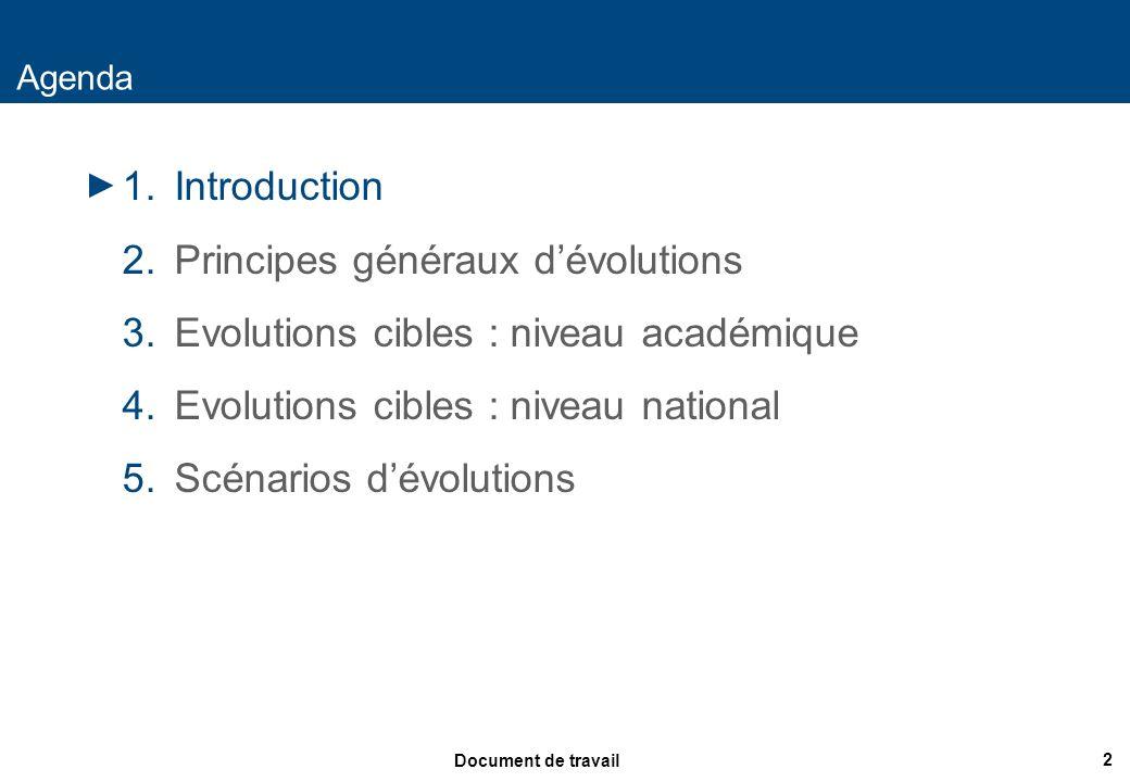 Principes généraux d'évolutions Evolutions cibles : niveau académique