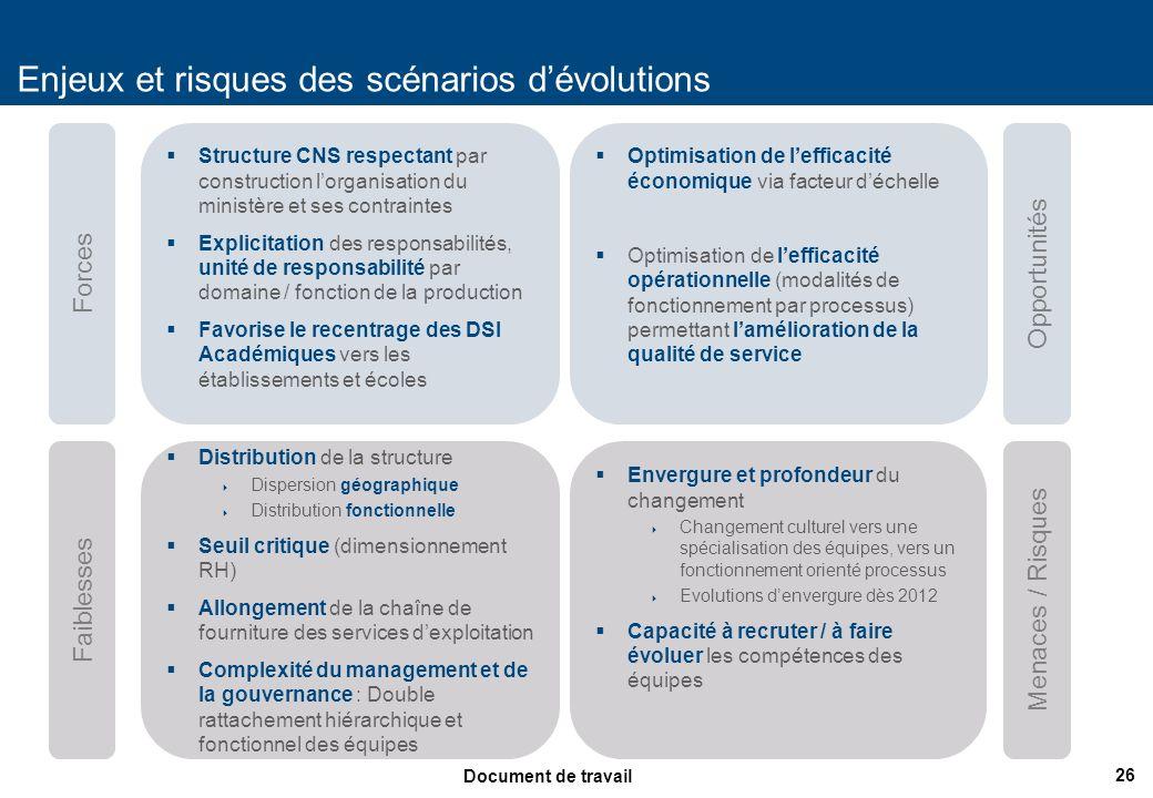 Enjeux et risques des scénarios d'évolutions