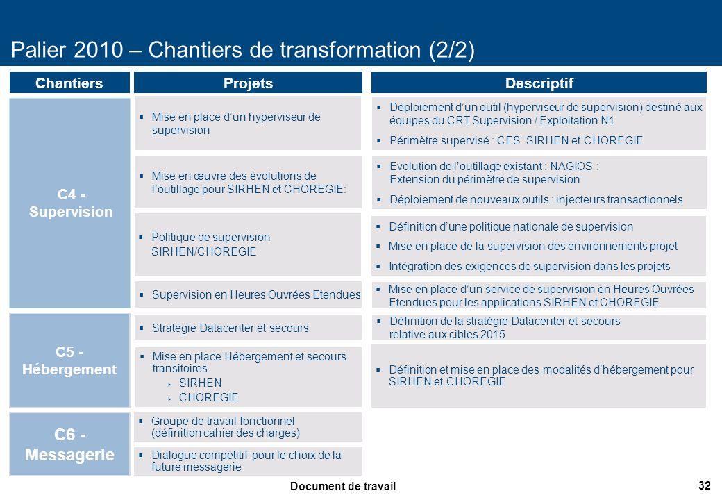 Palier 2010 – Chantiers de transformation (2/2)