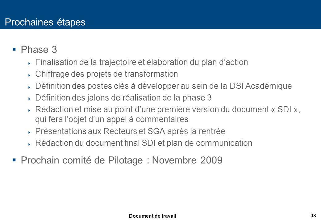 Prochain comité de Pilotage : Novembre 2009