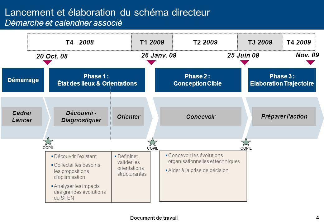 Phase 1 : État des lieux & Orientations Découvrir -Diagnostiquer