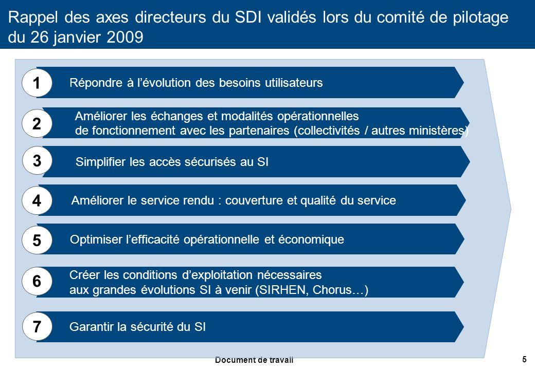 Rappel des axes directeurs du SDI validés lors du comité de pilotage du 26 janvier 2009