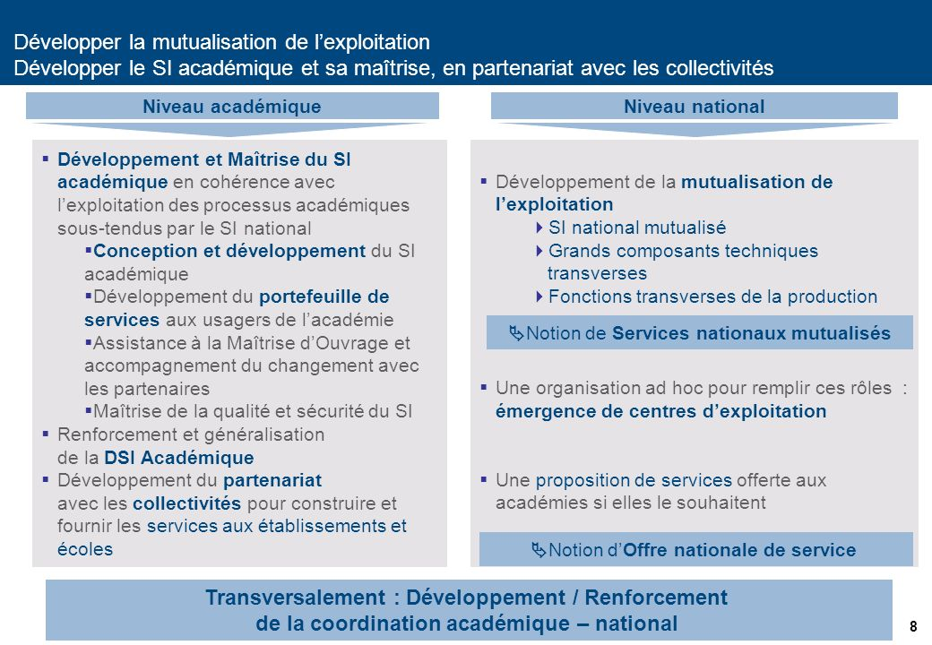 Développer la mutualisation de l'exploitation Développer le SI académique et sa maîtrise, en partenariat avec les collectivités