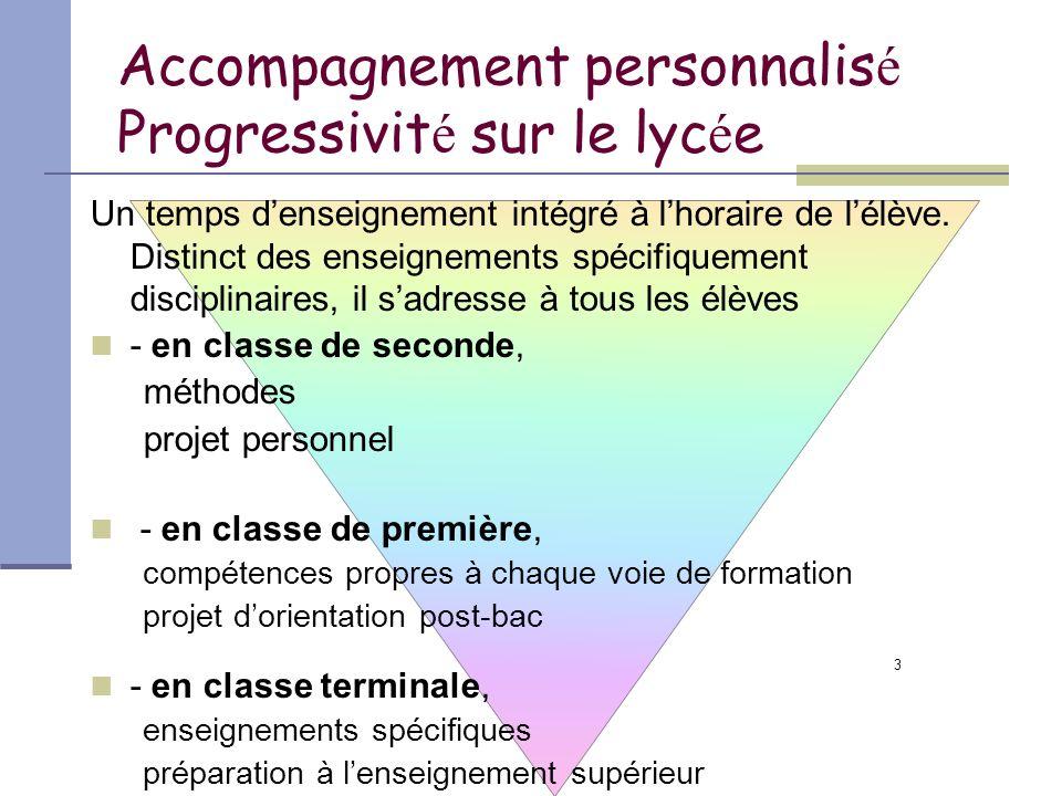 Accompagnement personnalisé Progressivité sur le lycée