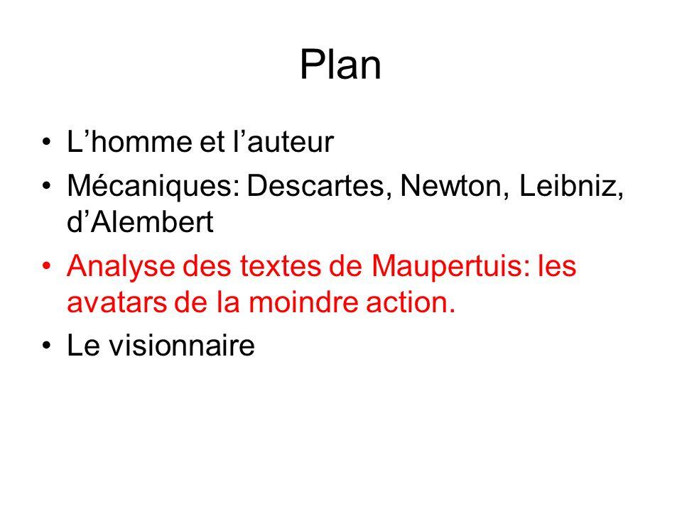 Plan L'homme et l'auteur