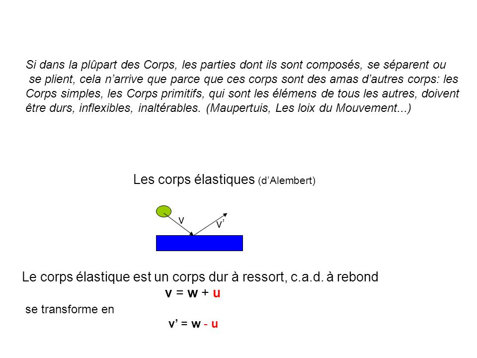 Les corps élastiques (d'Alembert)