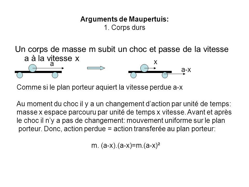 Arguments de Maupertuis: 1. Corps durs