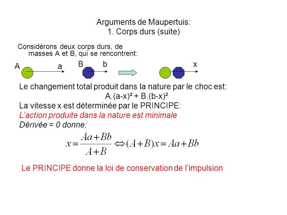 Arguments de Maupertuis: 1. Corps durs (suite)