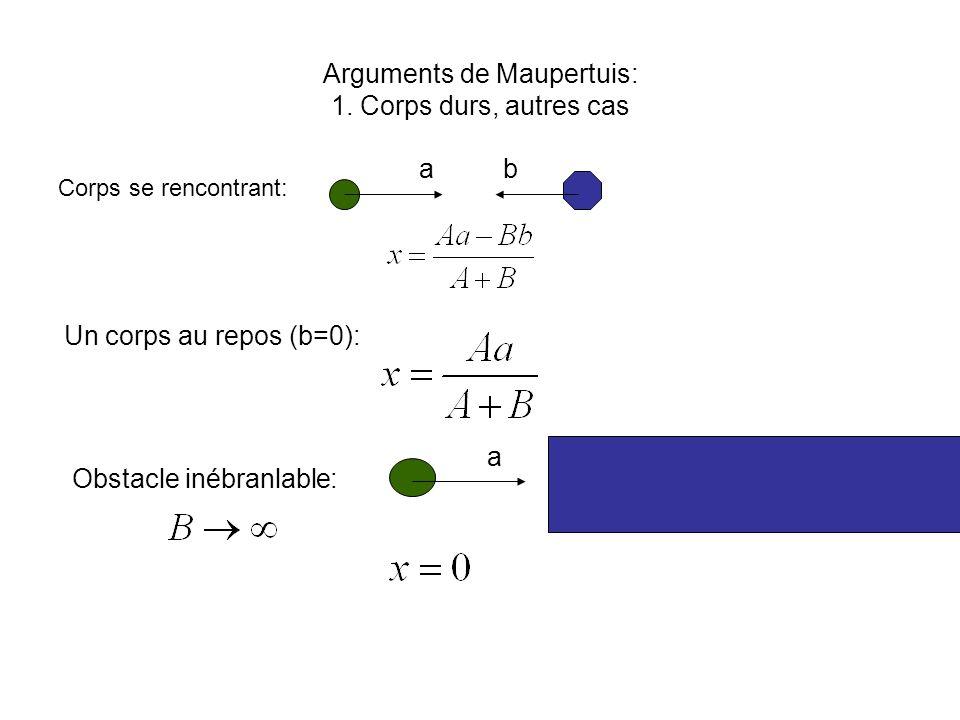 Arguments de Maupertuis: 1. Corps durs, autres cas