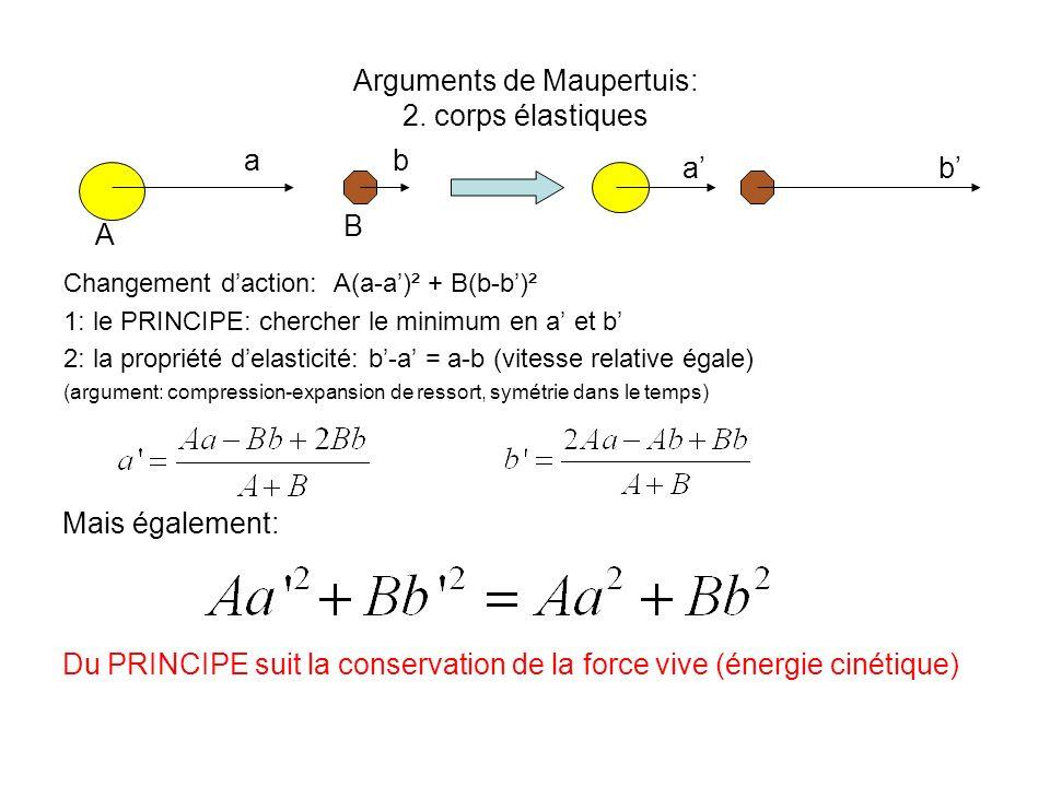 Arguments de Maupertuis: 2. corps élastiques