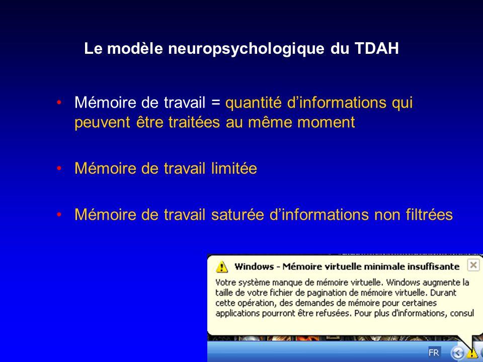 Le modèle neuropsychologique du TDAH