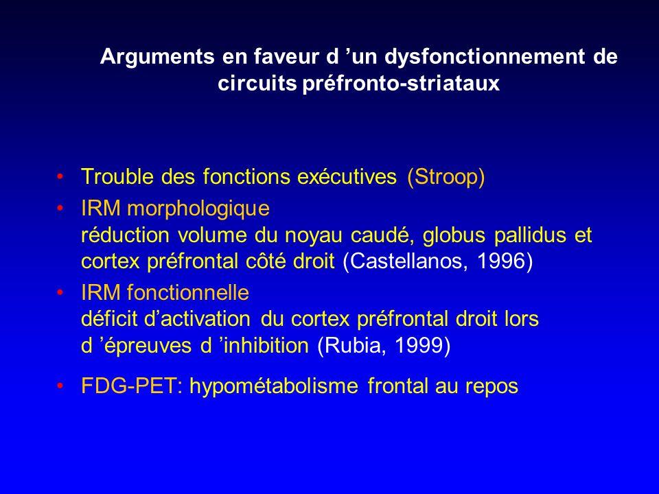 Arguments en faveur d 'un dysfonctionnement de circuits préfronto-striataux