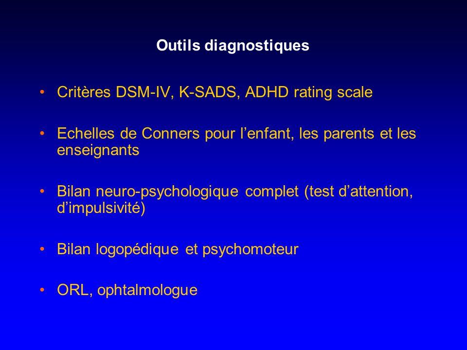 Outils diagnostiques Critères DSM-IV, K-SADS, ADHD rating scale. Echelles de Conners pour l'enfant, les parents et les enseignants.