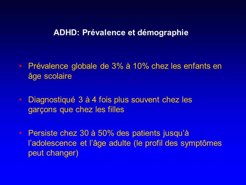 ADHD: Prévalence et démographie
