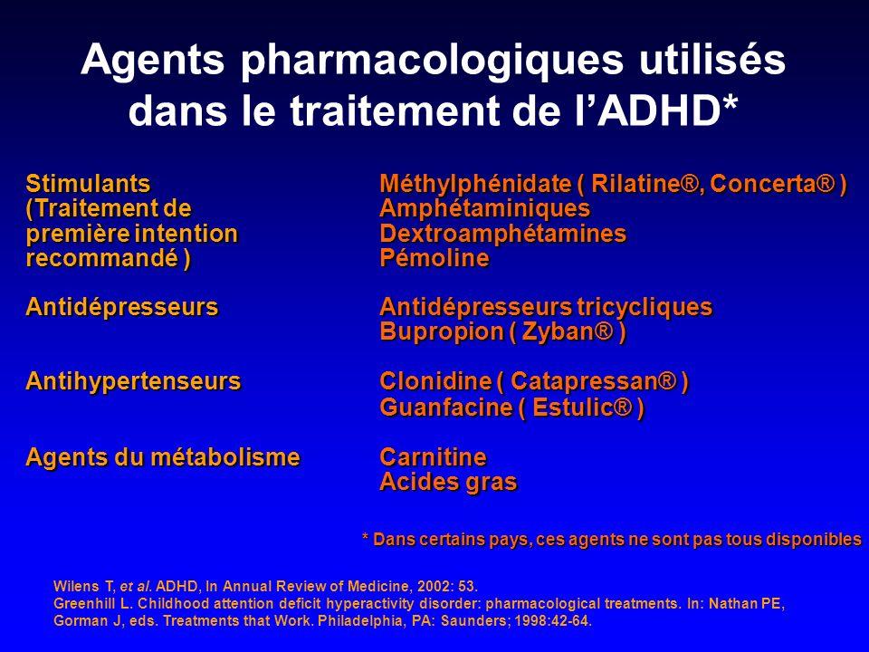 Agents pharmacologiques utilisés dans le traitement de l'ADHD*
