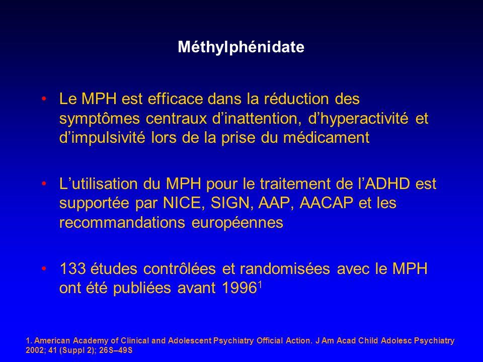 Méthylphénidate