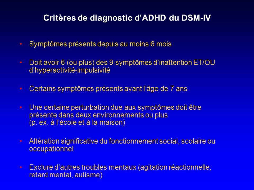 Critères de diagnostic d'ADHD du DSM-IV