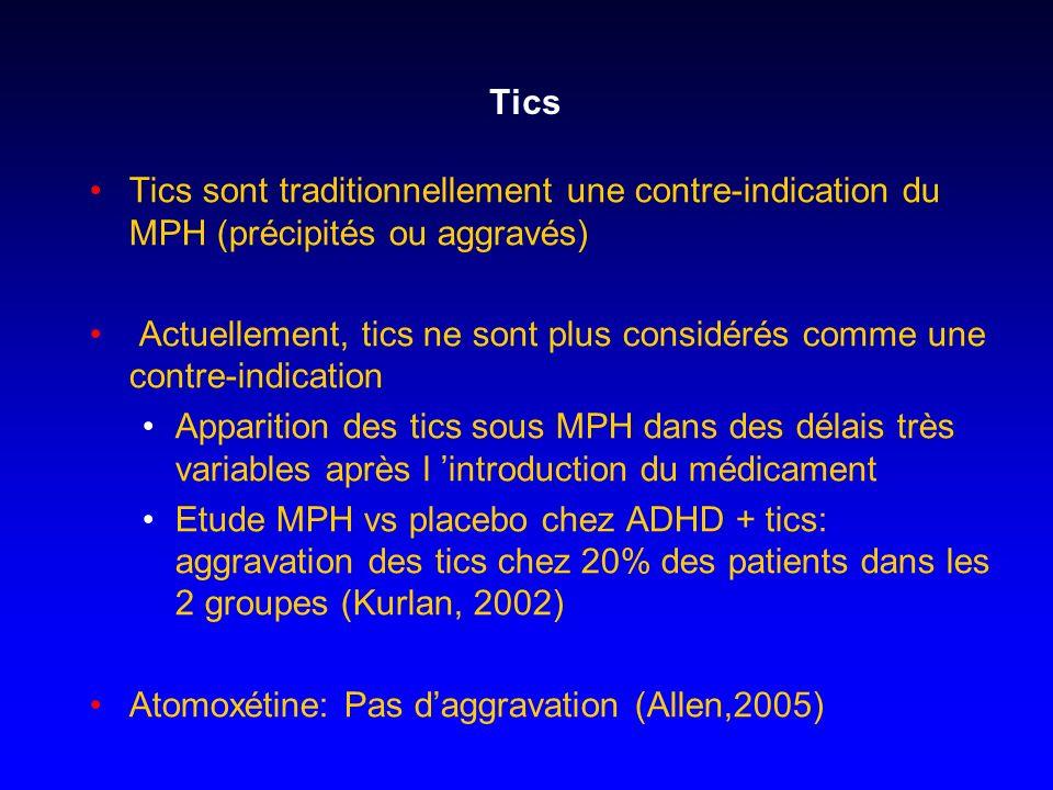 Tics Tics sont traditionnellement une contre-indication du MPH (précipités ou aggravés)